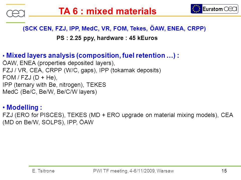 15E. Tsitrone PWI TF meeting, 4-6/11/2009, Warsaw Euratom TA 6 : mixed materials (SCK CEN, FZJ, IPP, MedC, VR, FOM, Tekes, ÖAW, ENEA, CRPP) Mixed laye