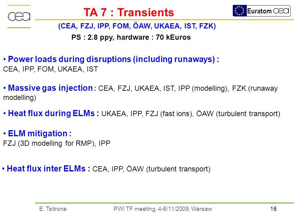 16E. Tsitrone PWI TF meeting, 4-6/11/2009, Warsaw Euratom TA 7 : Transients (CEA, FZJ, IPP, FOM, ÖAW, UKAEA, IST, FZK) Power loads during disruptions