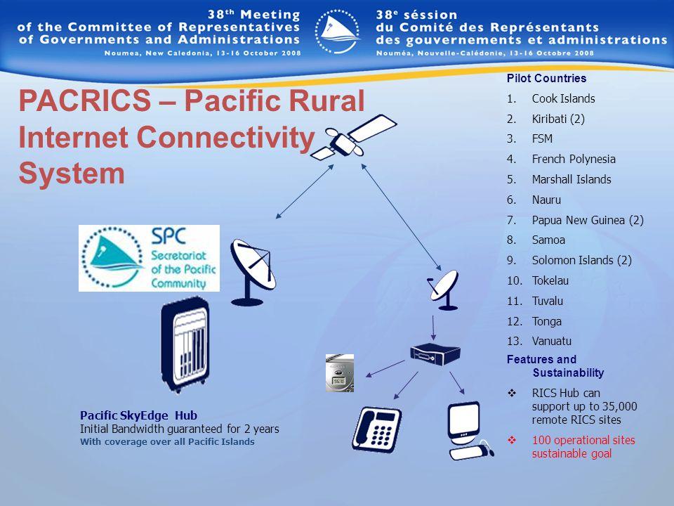 Pilot Countries 1.Cook Islands 2.Kiribati (2) 3.FSM 4.French Polynesia 5.Marshall Islands 6.Nauru 7.Papua New Guinea (2) 8.Samoa 9.Solomon Islands (2)