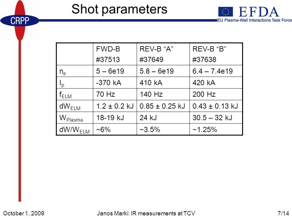 October 1, 2009Janos Marki: IR measurements at TCV7/14 Shot parameters FWD-B #37513 REV-B A #37649 REV-B B #37638 nene 5 – 6e195.8 – 6e196.4 – 7.4e19