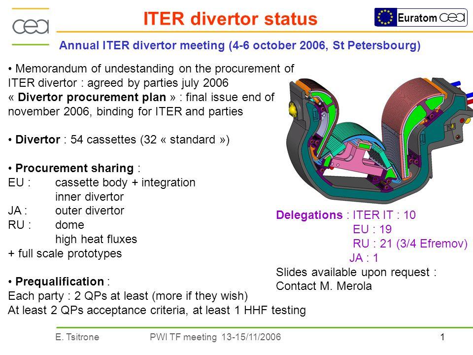1E. TsitronePWI TF meeting 13-15/11/2006 Euratom ITER divertor status Annual ITER divertor meeting (4-6 october 2006, St Petersbourg) Memorandum of un