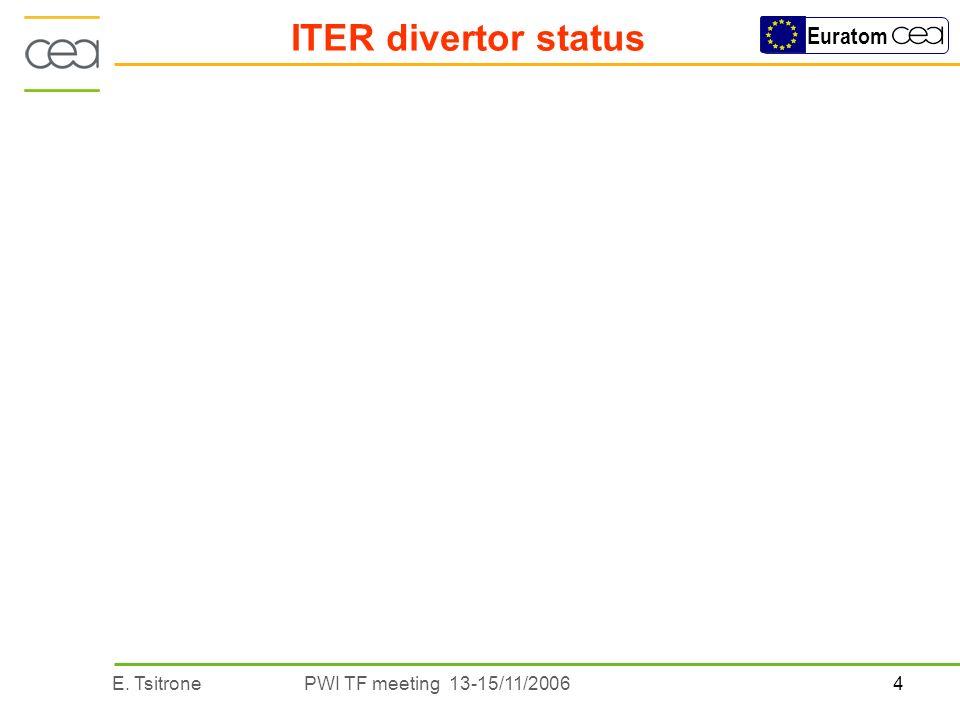 4E. TsitronePWI TF meeting 13-15/11/2006 Euratom ITER divertor status