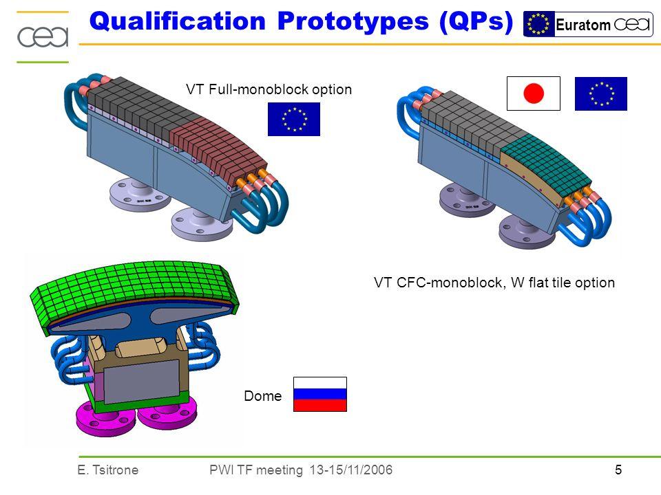 5E. TsitronePWI TF meeting 13-15/11/2006 Euratom Qualification Prototypes (QPs) VT Full-monoblock option VT CFC-monoblock, W flat tile option Dome