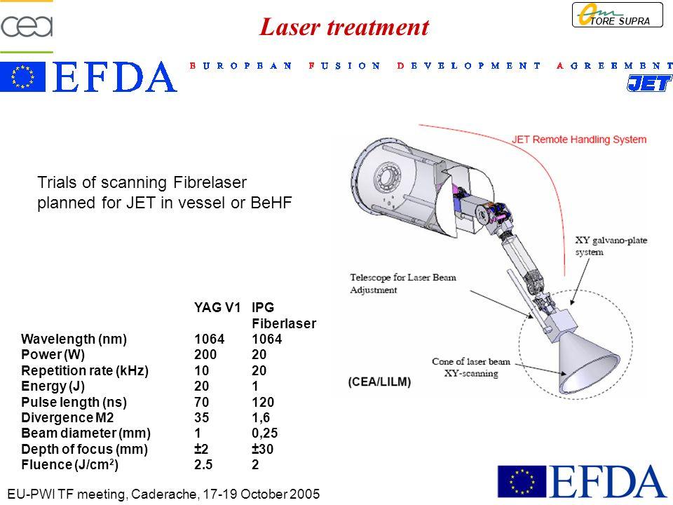 EU-PWI TF meeting, Caderache, 17-19 October 2005 YAG V1IPG Fiberlaser Wavelength (nm)10641064 Power (W)20020 Repetition rate (kHz)1020 Energy (J)201 P