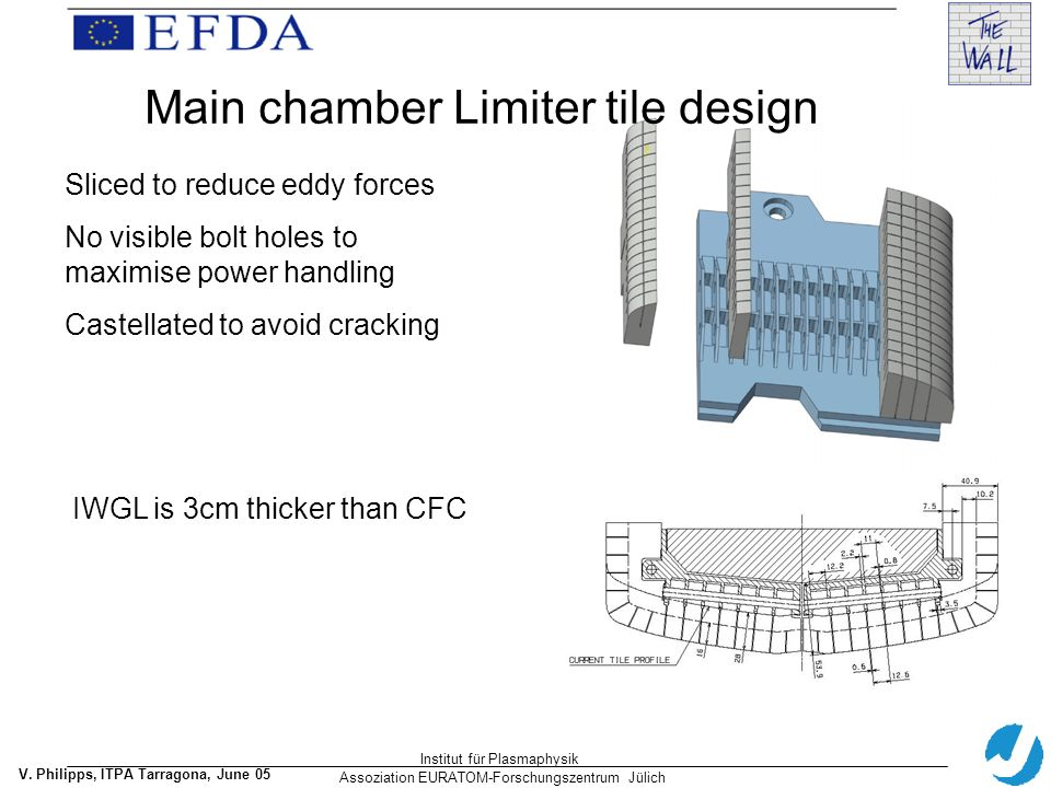 Main chamber Limiter tile design Sliced to reduce eddy forces No visible bolt holes to maximise power handling Castellated to avoid cracking IWGL is 3cm thicker than CFC Global carbon deposition TEC Institut für Plasmaphysik Assoziation EURATOM-Forschungszentrum Jülich V.