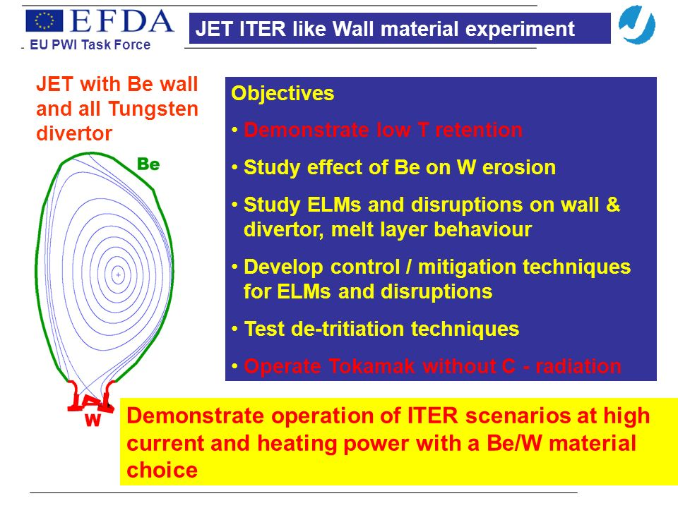 JET with Be wall and all Tungsten divertor Objectives Demonstrate low T retention Study effect of Be on W erosion Study ELMs and disruptions on wall & divertor, melt layer behaviour Develop control / mitigation techniques for ELMs and disruptions Test de-tritiation techniques Operate Tokamak without C - radiation Demonstrate operation of ITER scenarios at high current and heating power with a Be/W material choice EU PWI Task Force JET ITER like Wall material experiment EU PWI Task Force
