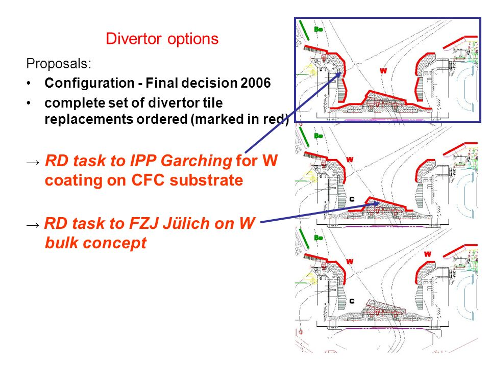 Proposals: Configuration - Final decision 2006 complete set of divertor tile replacements ordered (marked in red) RD task to IPP Garching for W coating on CFC substrate RD task to FZJ Jülich on W bulk concept Divertor options