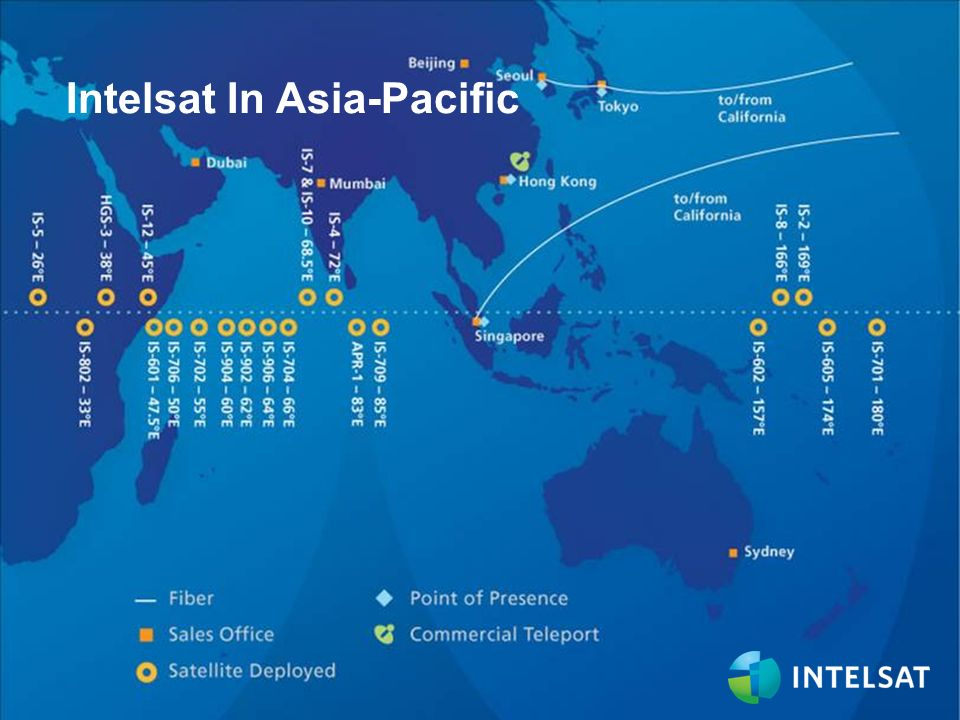New 2006 Template - 18 Intelsat In Asia-Pacific