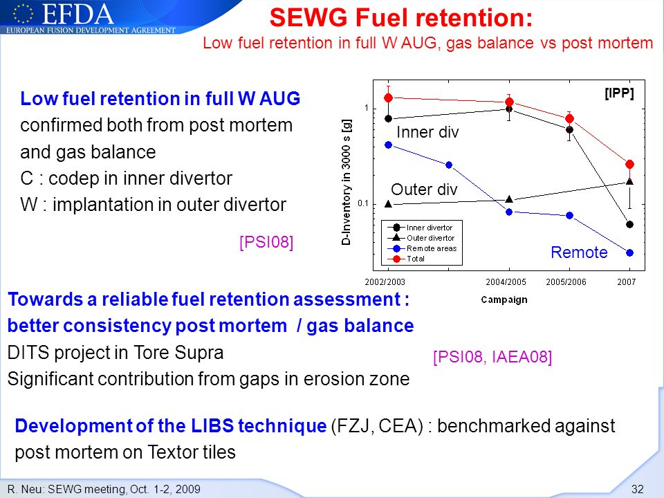 R. Neu: SEWG meeting, Oct.