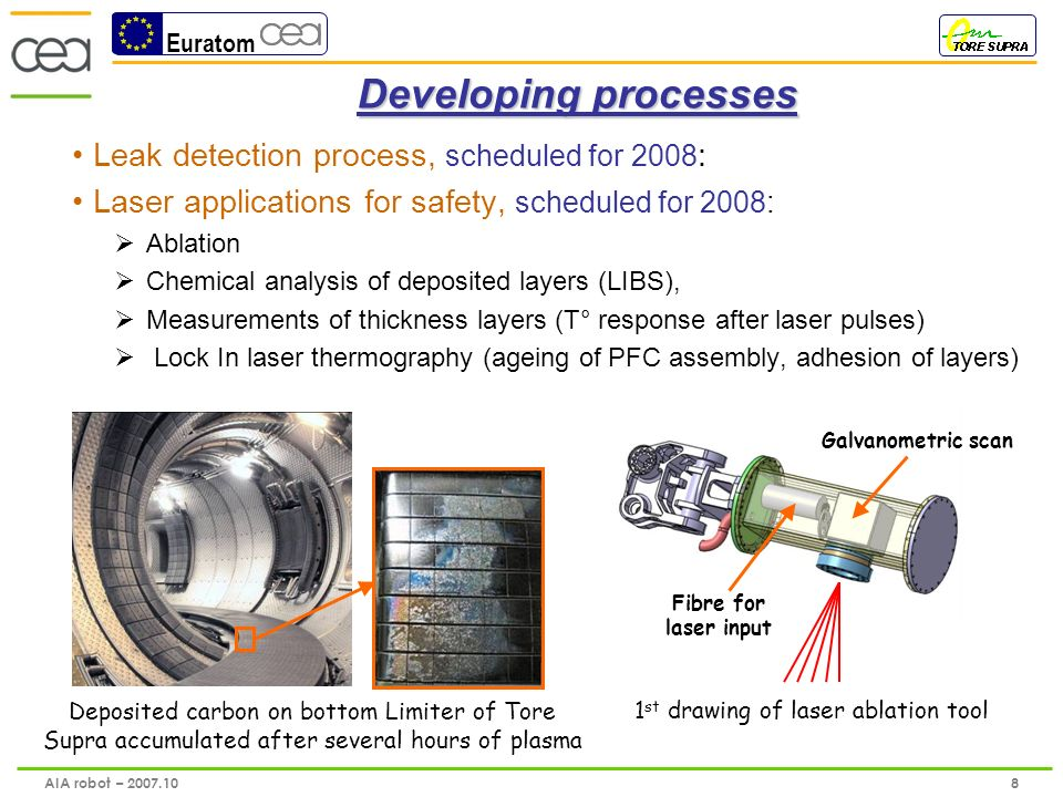 Euratom 9 AIA robot – 2007.10 Leak detection process, scheduled for 2008 Laser applications for safety, scheduled for 2008 All good ideas welcomed (flash lamp, metrology, …) Developing processes