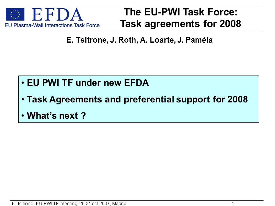 E. Tsitrone, EU PWI TF meeting, 29-31 oct 2007, Madrid1 E.