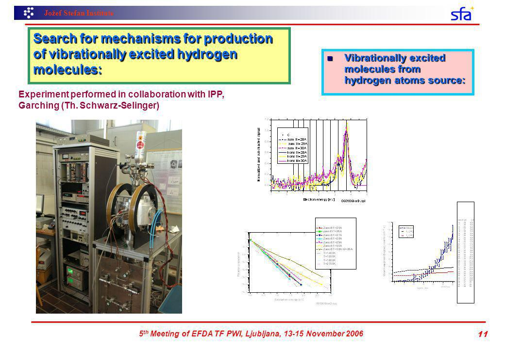 Jožef Stefan Institute 5 th Meeting of EFDA TF PWI, Ljubljana, 13-15 November 2006 11 Search for mechanisms for production of vibrationally excited hydrogen molecules: Vibrationally excited molecules from hydrogen atoms source: Vibrationally excited molecules from hydrogen atoms source: Experiment performed in collaboration with IPP, Garching (Th.
