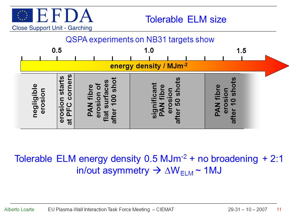Alberto Loarte EU Plasma-Wall Interaction Task Force Meeting – CIEMAT 29-31 – 10 – 2007 11 Tolerable ELM size QSPA experiments on NB31 targets show en