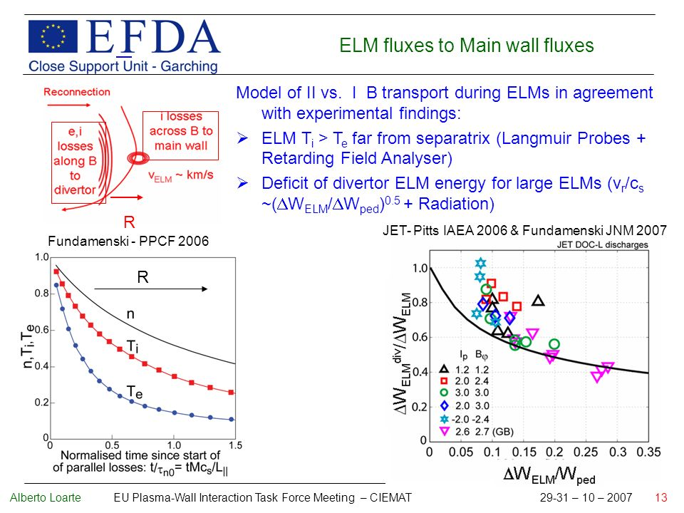 Alberto Loarte EU Plasma-Wall Interaction Task Force Meeting – CIEMAT 29-31 – 10 – 2007 13 Model of II vs. I B transport during ELMs in agreement with