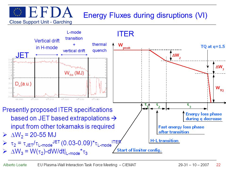 Alberto Loarte EU Plasma-Wall Interaction Task Force Meeting – CIEMAT 29-31 – 10 – 2007 22 Energy Fluxes during disruptions (VI) JET ITER Presently pr