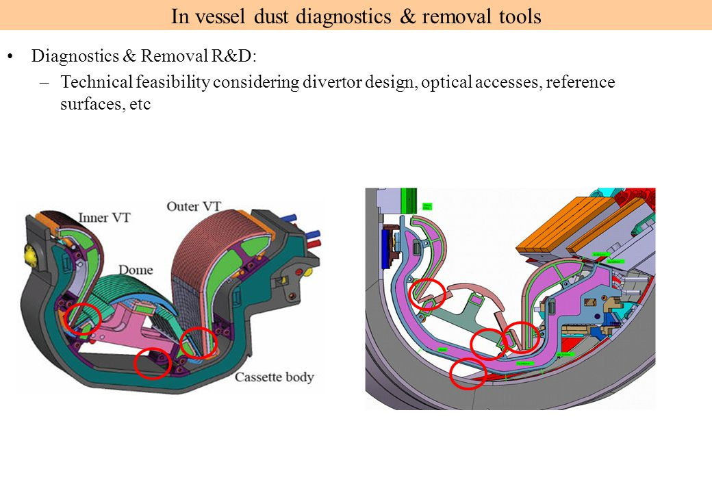 In vessel dust diagnostics & removal tools Diagnostics & Removal R&D: –Technical feasibility considering divertor design, optical accesses, reference surfaces, etc