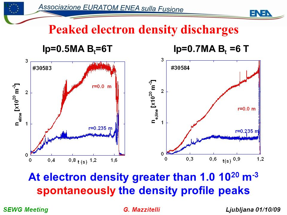 SEWG Meeting G. Mazzitelli Ljubljana 01/10/09 11 Peaked electron density discharges Ip=0.5MA B t =6TIp=0.7MA B t =6 T At electron density greater than