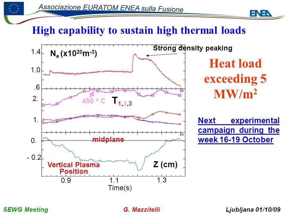 SEWG Meeting G. Mazzitelli Ljubljana 01/10/09 21 Heat load exceeding 5 MW/m 2 N e (x10 20 m -3 ) T1,2,3T1,2,3 0.91.1 1.3.6 1.0 1.4 450 º C - 0.2 0. 2.