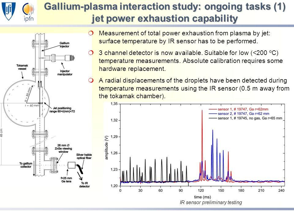 Gallium-plasma interaction study: ongoing tasks (1) jet power exhaustion capability Measurement of total power exhaustion from plasma by jet: surface temperature by IR sensor has to be performed.