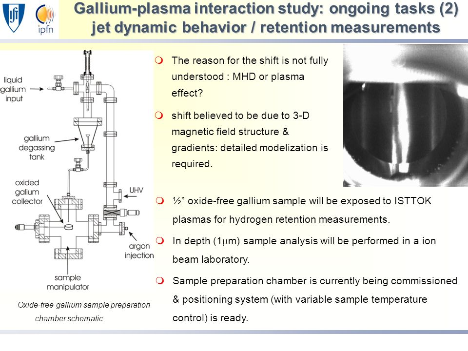 Gallium-plasma interaction study: ongoing tasks (2) jet dynamic behavior / retention measurements The reason for the shift is not fully understood : MHD or plasma effect.