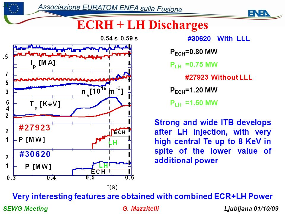 SEWG Meeting G. Mazzitelli Ljubljana 01/10/09 31 ECRH + LH Discharges Very interesting features are obtained with combined ECR+LH Power t(s) 0.54 s 0.