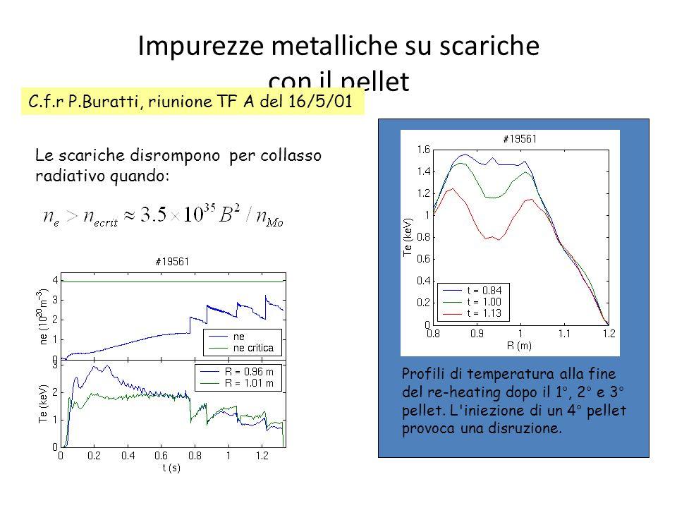 Impurezze metalliche su scariche con il pellet C.f.r P.Buratti, riunione TF A del 16/5/01 Le scariche disrompono per collasso radiativo quando: Profil