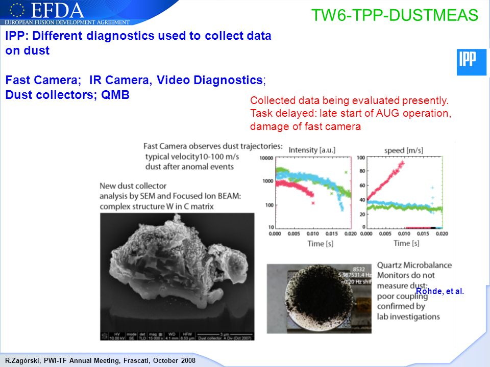 R.Zagórski, PWI-TF Annual Meeting, Frascati, October 2008 TW6-TPP-DUSTMEAS IPP: Different diagnostics used to collect data on dust Fast Camera; IR Camera, Video Diagnostics; Dust collectors; QMB Collected data being evaluated presently.