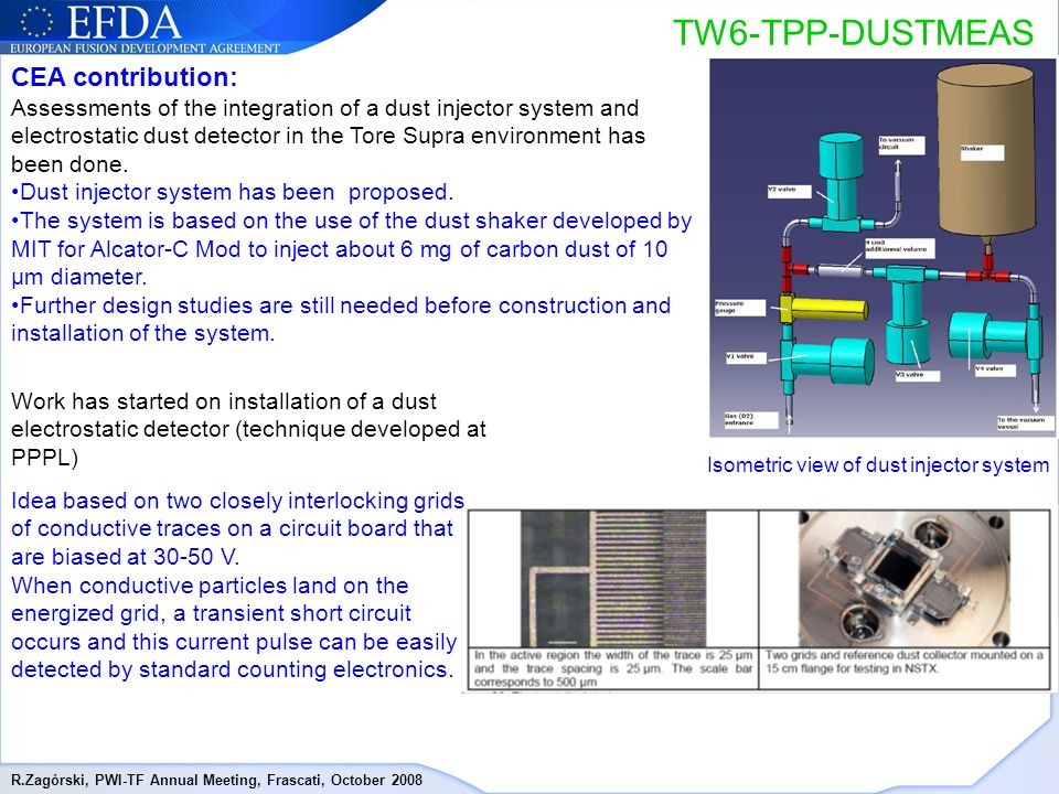 R.Zagórski, PWI-TF Annual Meeting, Frascati, October 2008 TW6-TPP-DUSTMEAS CEA contribution: Assessments of the integration of a dust injector system and electrostatic dust detector in the Tore Supra environment has been done.