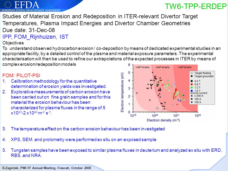 R.Zagórski, PWI-TF Annual Meeting, Frascati, October 2008 TW6-TPP-ERDEP Studies of Material Erosion and Redeposition in ITER-relevant Divertor Target Temperatures, Plasma Impact Energies and Divertor Chamber Geometries Due date: 31-Dec-08 IPP, FOM_Rijnhuizen, IST Objectives To understand observed hydrocarbon erosion / co-deposition by means of dedicated experimental studies in an appropriate facility, by a detailed control of the plasma and material exposure parameters.