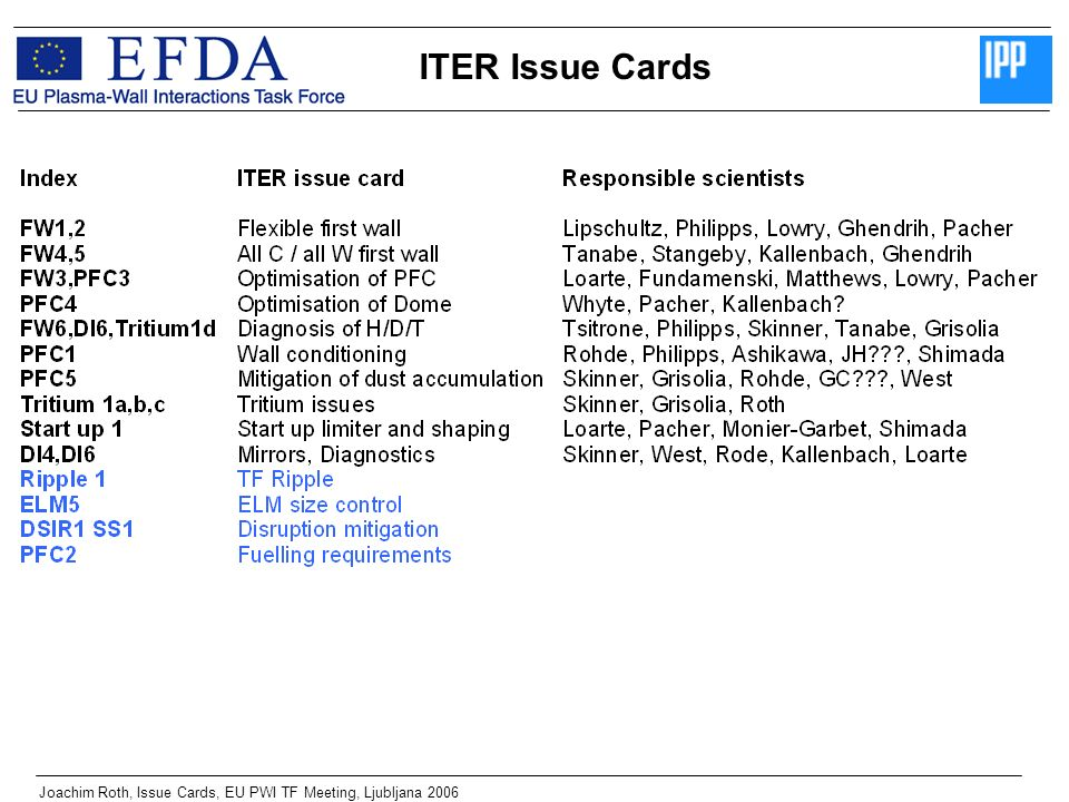ITER Issue Cards Joachim Roth, Issue Cards, EU PWI TF Meeting, Ljubljana 2006
