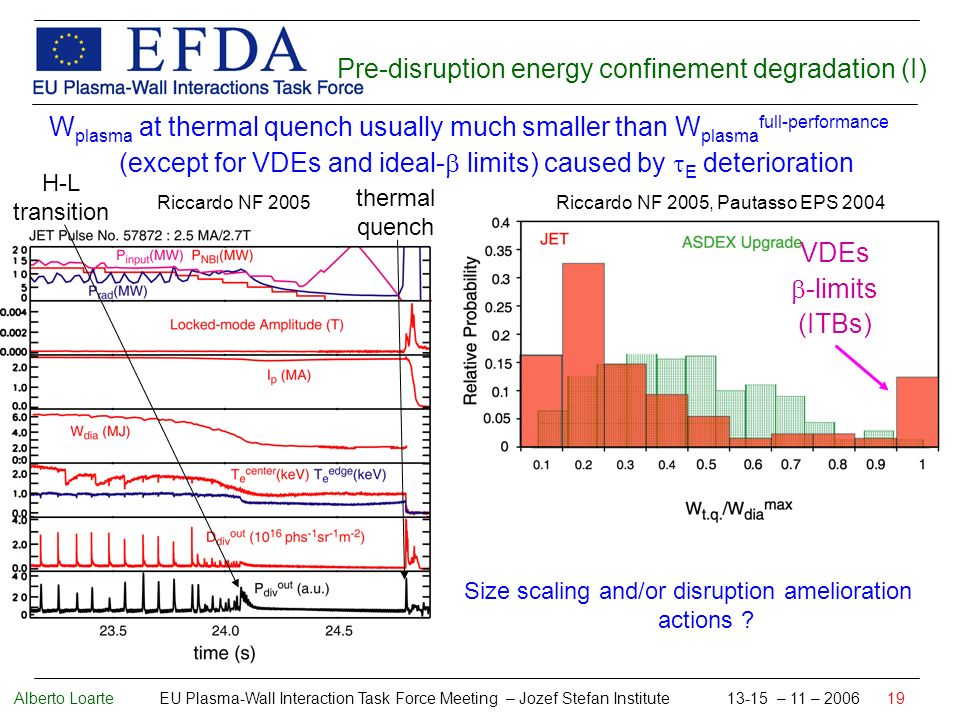 Alberto Loarte EU Plasma-Wall Interaction Task Force Meeting – Jozef Stefan Institute 13-15 – 11 – 2006 19 Riccardo NF 2005Riccardo NF 2005, Pautasso EPS 2004 H-L transition thermal quench Pre-disruption energy confinement degradation (I) W plasma at thermal quench usually much smaller than W plasma full-performance (except for VDEs and ideal- limits) caused by E deterioration Size scaling and/or disruption amelioration actions .
