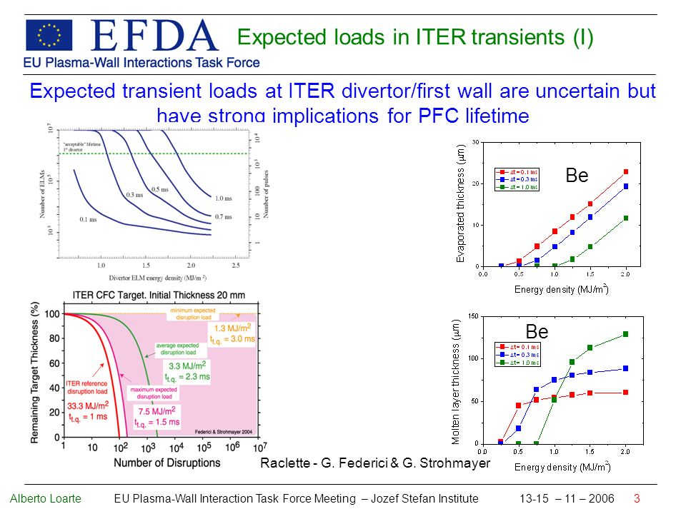Alberto Loarte EU Plasma-Wall Interaction Task Force Meeting – Jozef Stefan Institute 13-15 – 11 – 2006 3 Expected transient loads at ITER divertor/first wall are uncertain but have strong implications for PFC lifetime Expected loads in ITER transients (I) Raclette - G.