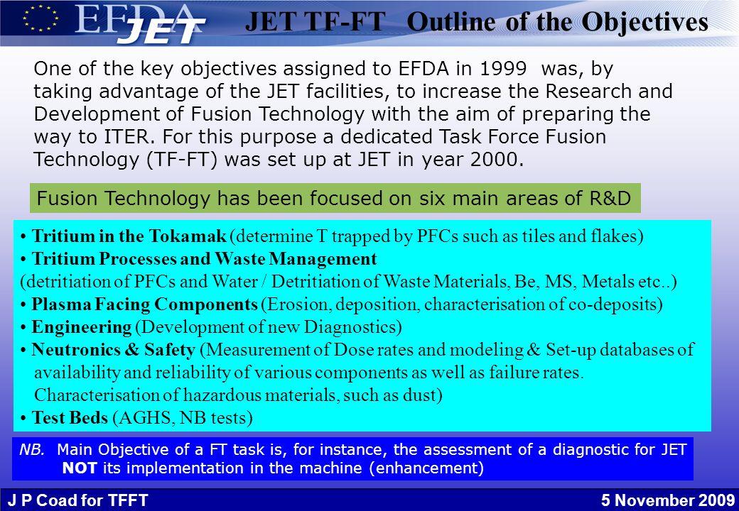 J P Coad for TFFT 5 November 2009 7 6 13 18 13 23 15 19 Tasks per year 132 tasks launched 2000-09, Total resources ~ 21 m (~2.7 m in 2009) JET FT 2000-2009 Overview SCK-CEN CEA IPP FZJ FZK MEdC UKAEA Associations VR ENEA TEKES NB.