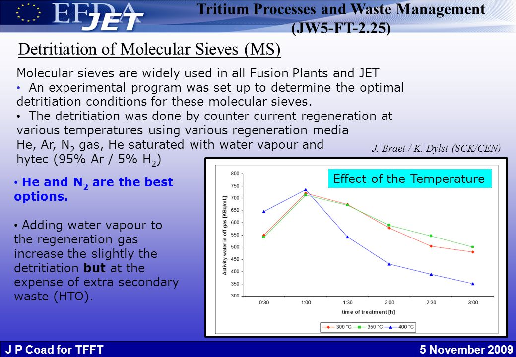 J P Coad for TFFT 5 November 2009 Molecular sieves are widely used in all Fusion Plants and JET An experimental program was set up to determine the optimal detritiation conditions for these molecular sieves.