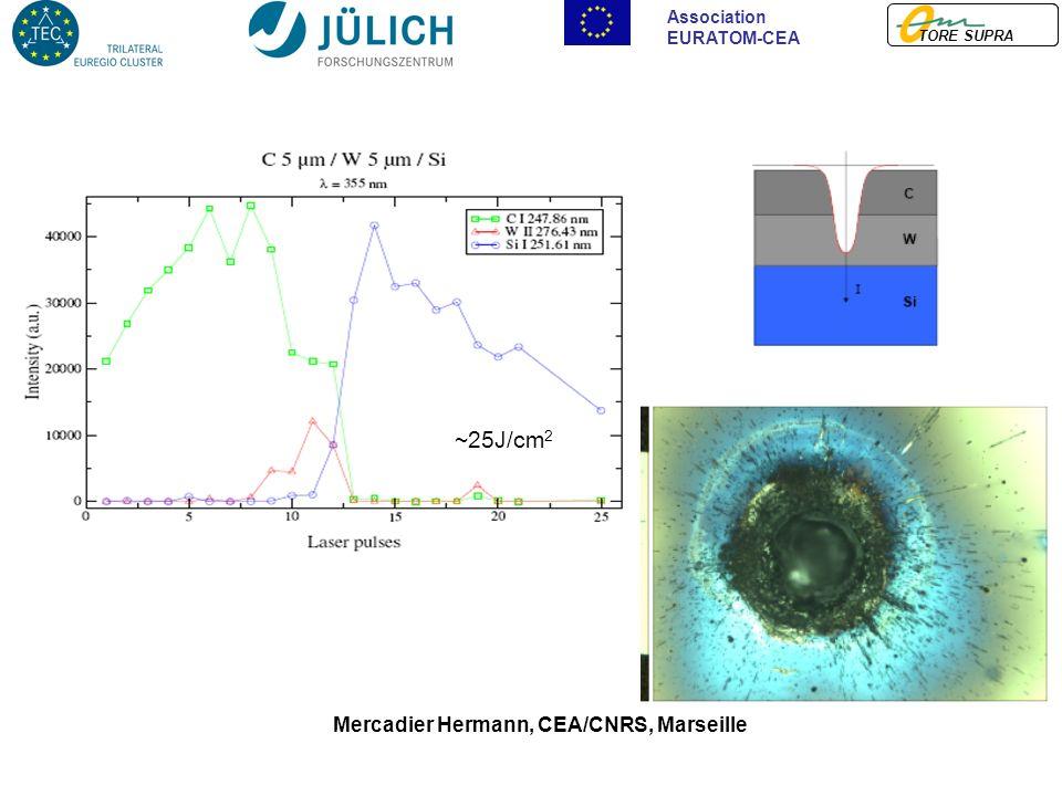TORE SUPRA Association EURATOM-CEA Mercadier Hermann, CEA/CNRS, Marseille ~25J/cm 2