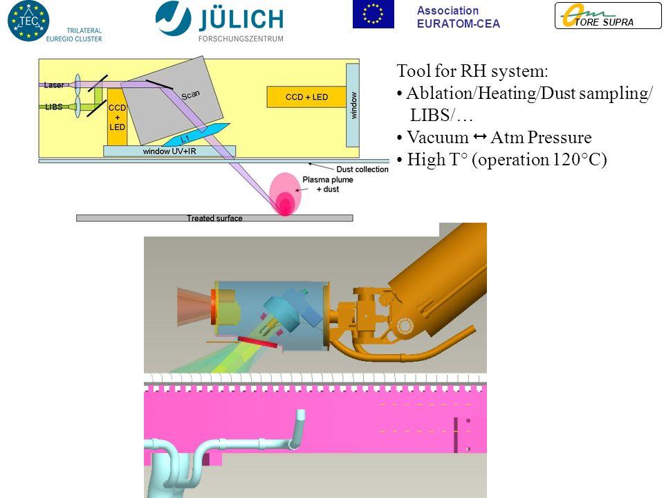 TORE SUPRA Association EURATOM-CEA Tool for RH system: Ablation/Heating/Dust sampling/ LIBS/… Vacuum Atm Pressure High T° (operation 120°C)