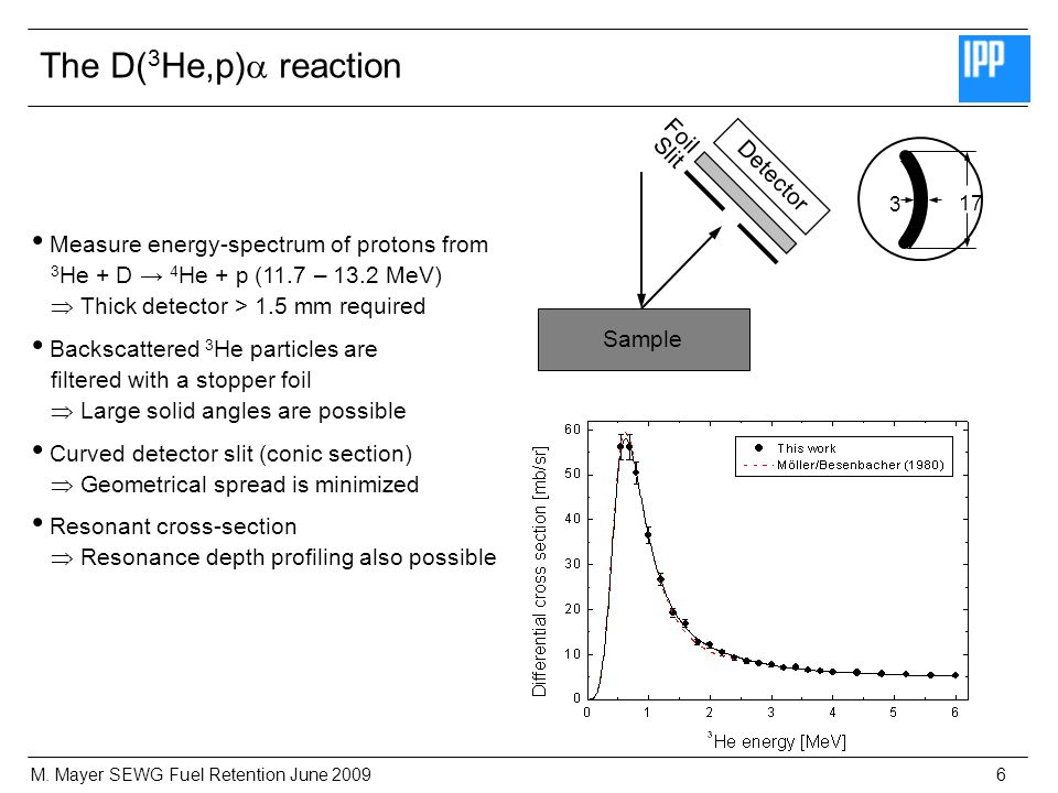 M. Mayer SEWG Fuel Retention June 20096 Measure energy-spectrum of protons from 3 He + D 4 He + p (11.7 – 13.2 MeV) Thick detector > 1.5 mm required B