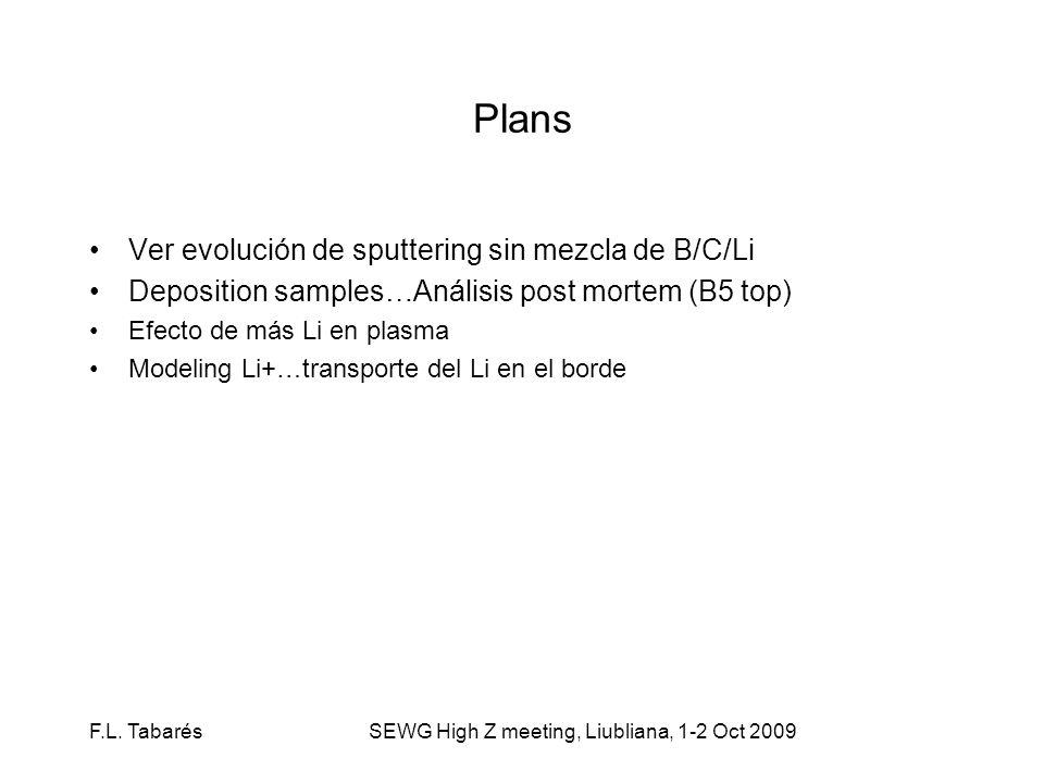 Plans Ver evolución de sputtering sin mezcla de B/C/Li Deposition samples…Análisis post mortem (B5 top) Efecto de más Li en plasma Modeling Li+…transporte del Li en el borde SEWG High Z meeting, Liubliana, 1-2 Oct 2009F.L.