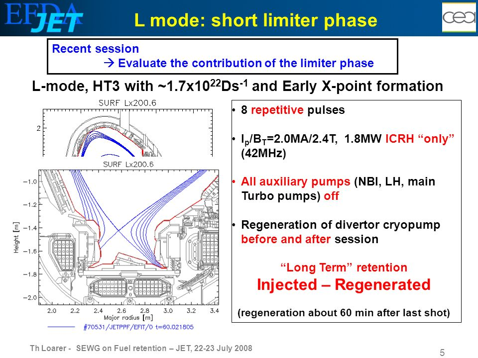 Th Loarer - SEWG on Fuel retention – JET, 22-23 July 2008 5 8 repetitive pulses I p /B T =2.0MA/2.4T, 1.8MW ICRH only (42MHz) All auxiliary pumps (NBI, LH, main Turbo pumps) off Regeneration of divertor cryopump before and after session Long Term retention Injected – Regenerated (regeneration about 60 min after last shot) L mode: short limiter phase L-mode, HT3 with ~1.7x10 22 Ds -1 and Early X-point formation Recent session Evaluate the contribution of the limiter phase