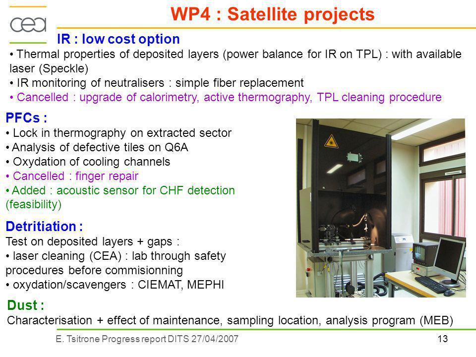 13E. Tsitrone Progress report DITS 27/04/2007 WP4 : Satellite projects Dust : Characterisation + effect of maintenance, sampling location, analysis pr
