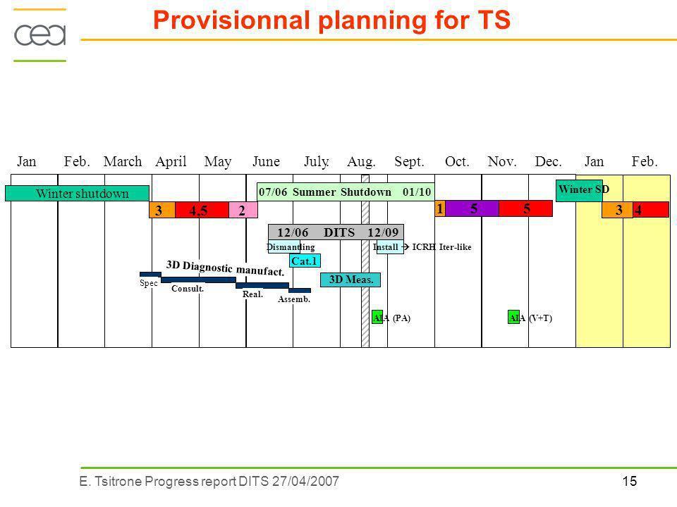 15E. Tsitrone Progress report DITS 27/04/2007 Provisionnal planning for TS JanFeb.JanFeb.MarchAprilMayJuneJuly.Aug.Sept.Oct.Nov.Dec. Arrêt hiver 06/07