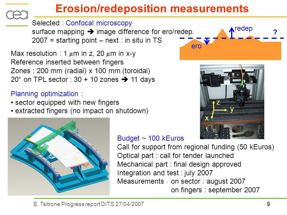 9E. Tsitrone Progress report DITS 27/04/2007 Erosion/redeposition measurements Selected : Confocal microscopy surface mapping image difference for ero