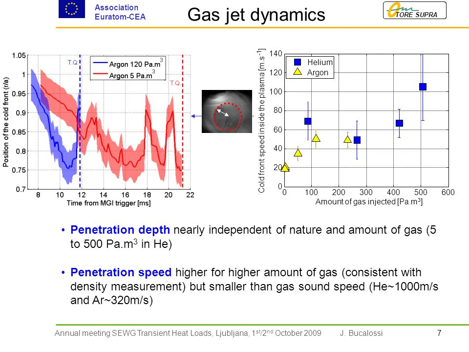 7Annual meeting SEWG Transient Heat Loads, Ljubljana, 1 st /2 nd October 2009 TORE SUPRA Association Euratom-CEA J.