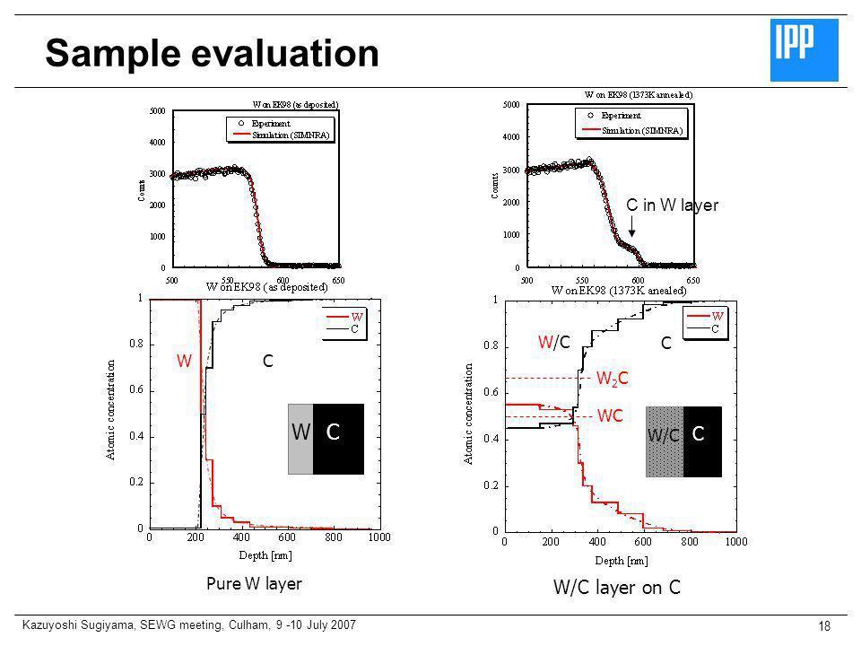 Kazuyoshi Sugiyama, SEWG meeting, Culham, 9 -10 July 2007 18 WC WC Pure W layer WC W2CW2C W/C C C W/C layer on C Sample evaluation C in W layer