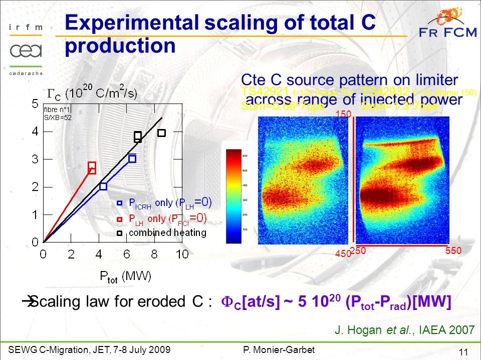 11 SEWG C-Migration, JET, 7-8 July 2009P. Monier-Garbet J.