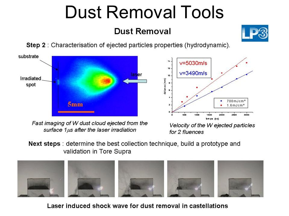 Dust Removal Tools