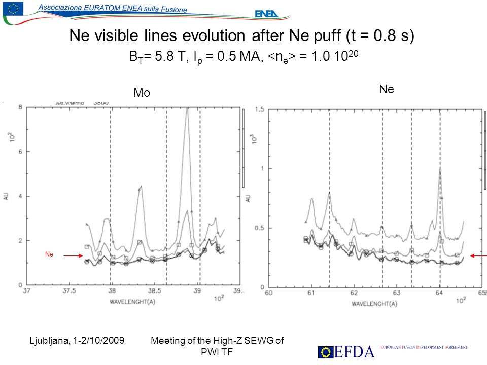 Ljubljana, 1-2/10/2009 Meeting of the High-Z SEWG of PWI TF Ne visible lines evolution after Ne puff (t = 0.8 s) B T = 5.8 T, I p = 0.5 MA, = 1.0 10 20 Ne Mo Ne