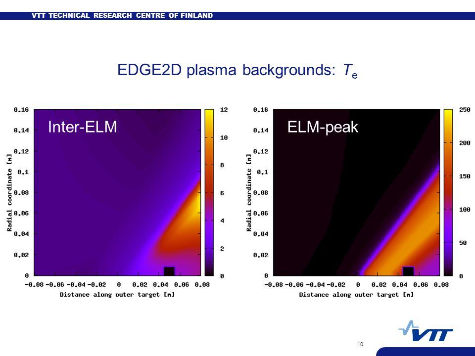 VTT TECHNICAL RESEARCH CENTRE OF FINLAND 10 EDGE2D plasma backgrounds: T e Inter-ELMELM-peak