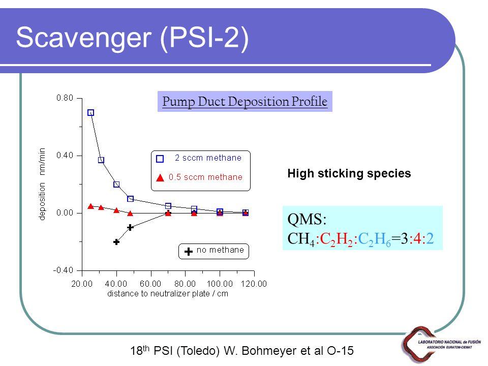 Scavenger (PSI-2) 18 th PSI (Toledo) W. Bohmeyer et al O-15 QMS: CH 4 :C 2 H 2 :C 2 H 6 =3:4:2 High sticking species Pump Duct Deposition Profile