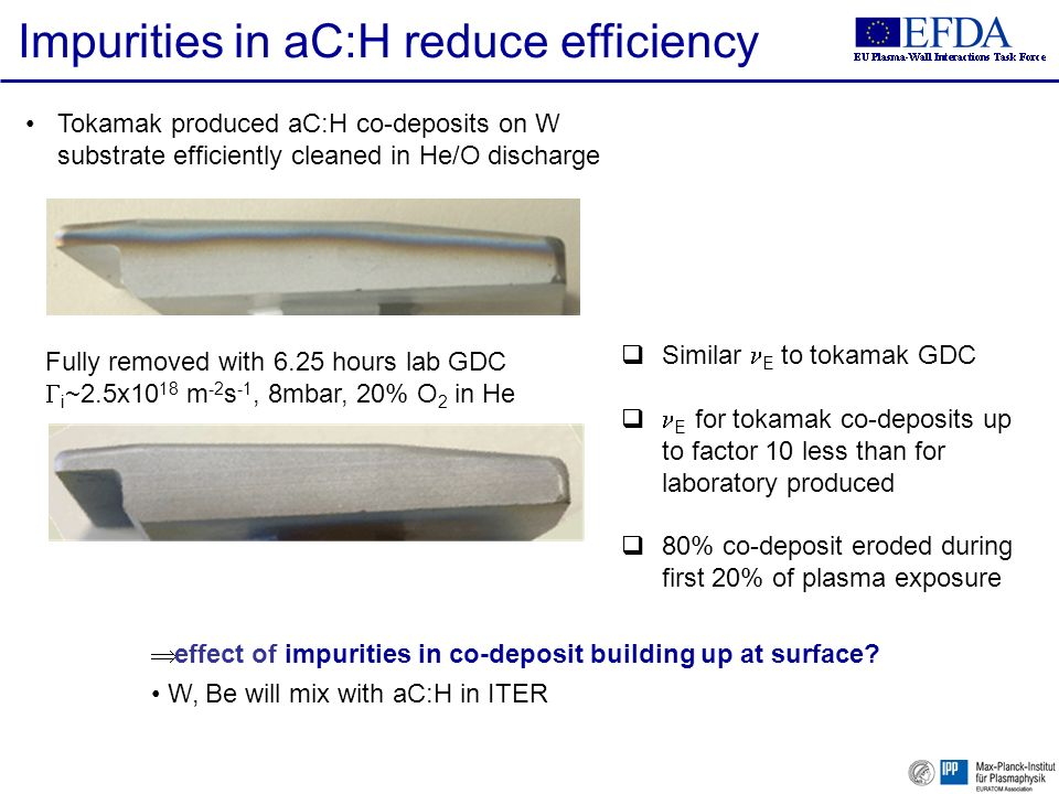 15/28 Impurities in aC:H reduce efficiency Fully removed with 6.25 hours lab GDC i ~2.5x10 18 m -2 s -1, 8mbar, 20% O 2 in He Similar E to tokamak GDC